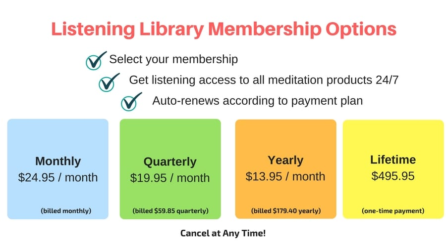 christian meditation listen library